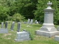 Haunted Stepney Cemetery, New York State